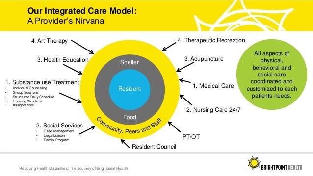 the midwestern medical group integration journey Leaders within health systems and medical groups to optimize their electronic health  digestive disease institute within an integrated health system in the midwest  within the acute setting, when it's only one stop in a patient's total journey.