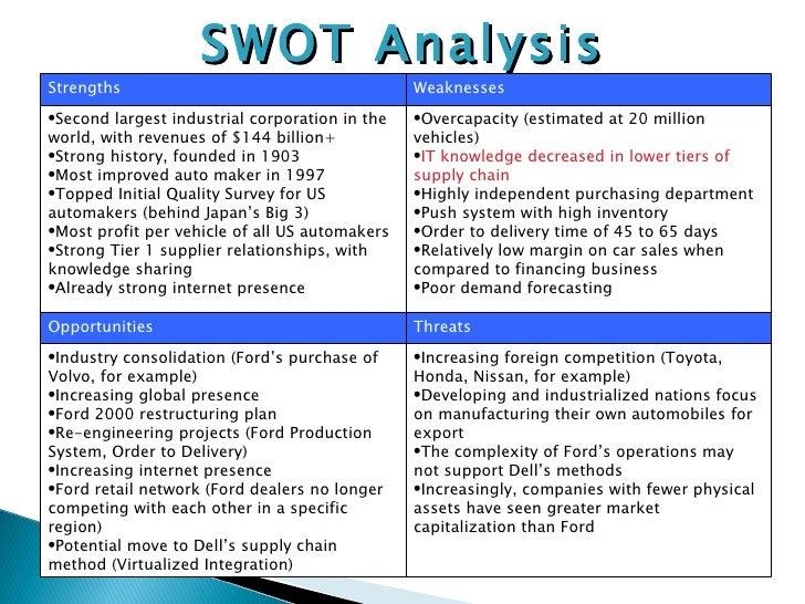 automotive pestel analysis