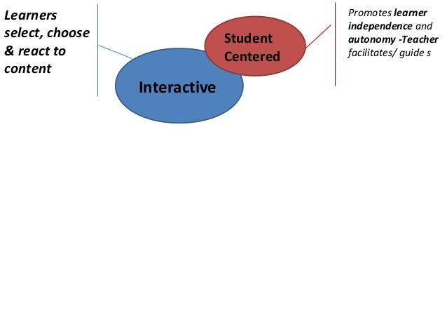 Learners                                       Promotes learner                                               independence...