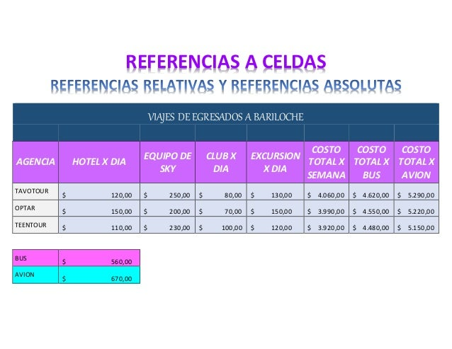 REFERENCIAS A CELDAS VIAJES DE EGRESADOS A BARILOCHE AGENCIA HOTEL X DIA EQUIPO DE SKY CLUB X DIA EXCURSION X DIA COSTO TO...