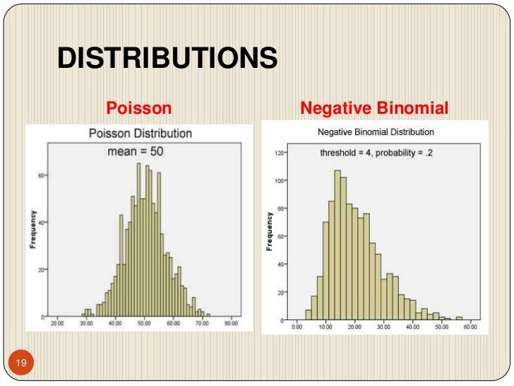 difference between binomial poisson and normal distribution pdf
