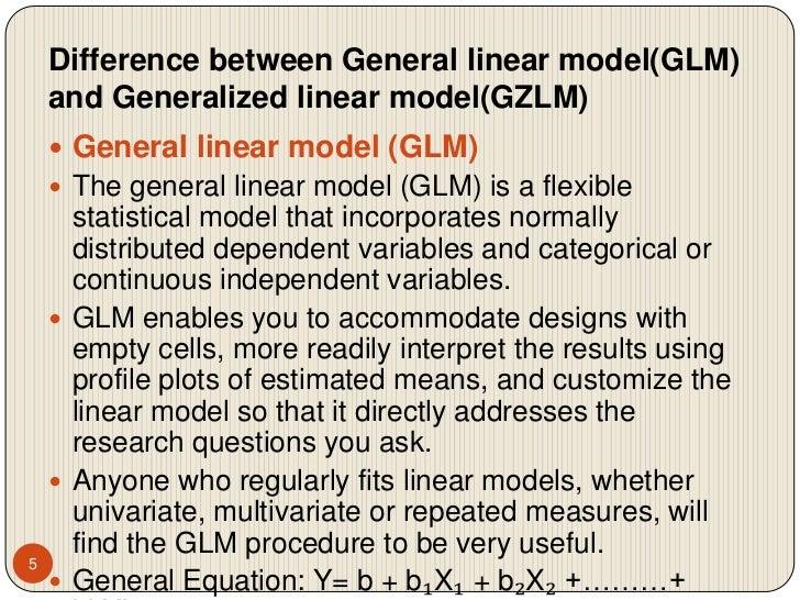 Final generalized linear modeling by idrees waris iugc
