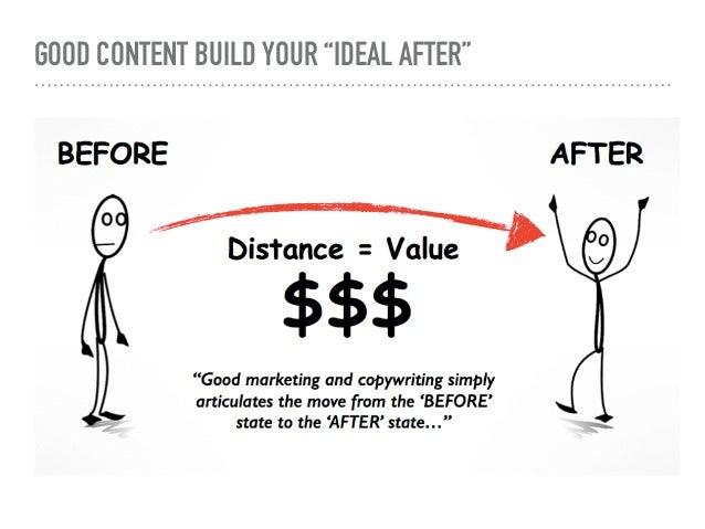 """GOOD CONTENT BUILD YOUR """"IDEAL AFTER"""""""