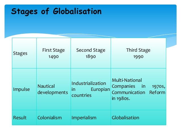the process of globalization the The discourse on globalization has become a flood what are the trends and  processes that are alleged to constitute globalization how do they correspond.