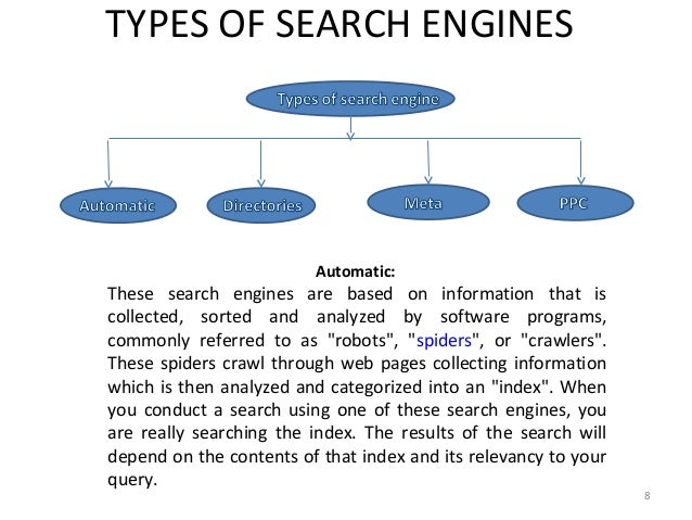 Different Types of Search Engines - Yuanlei