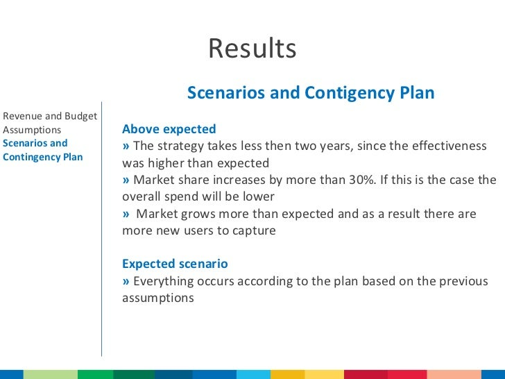 strategic plan for google Category: business analysis strategy management title: strategic planning process - google.