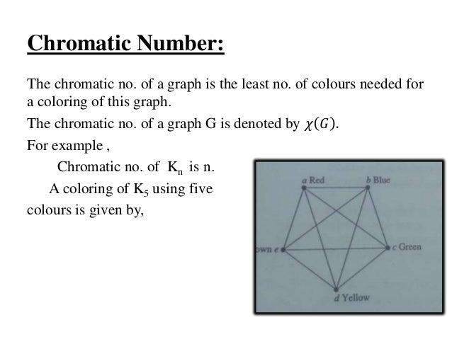 Graph Theory,Graph Terminologies,Planar Graph & Graph Colouring