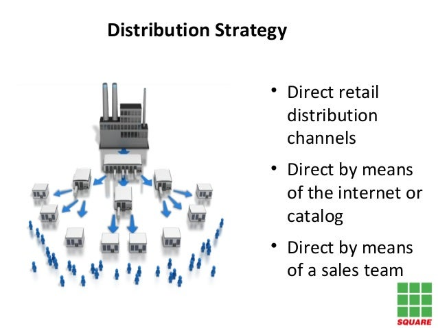 Final group presentation marketing management.. develop a