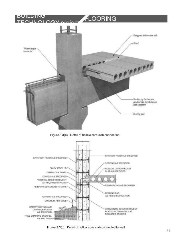 Precast flooring concrete beam and