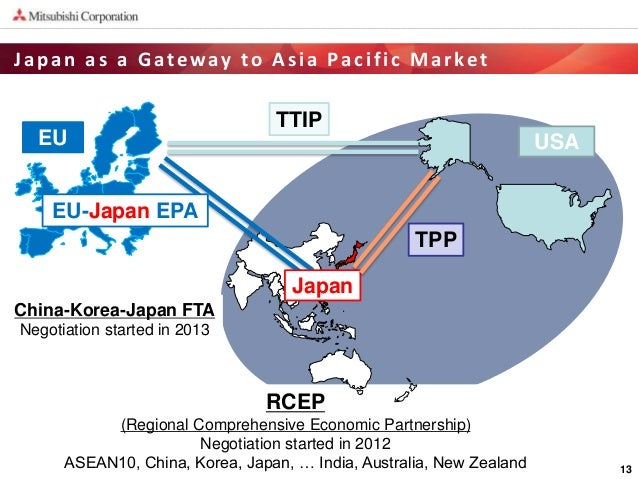 an overview of the transpacific partnership ttp the transatlantic trade and investment partnership t The trans-pacific partnership (tpp)negotiations and issues for congress latest crs report on tpp.