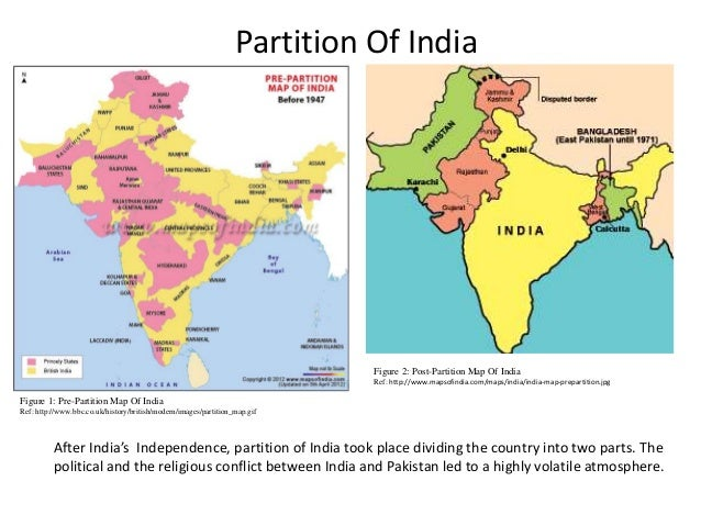Development in India After Independence