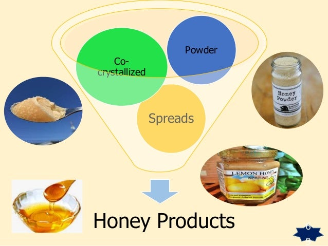 Honey: A functional food & it's application in food products