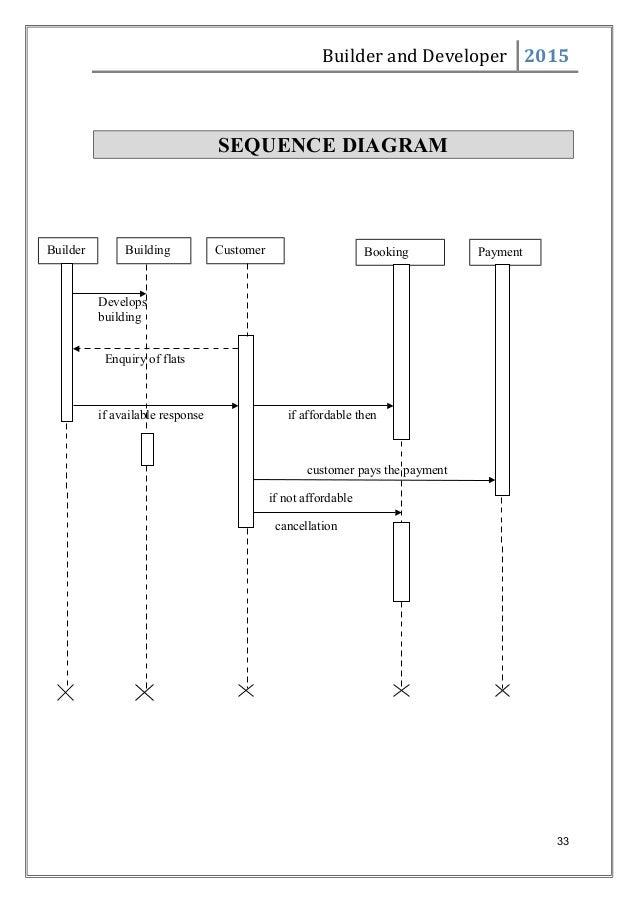 Real Estate Management System in Vb Net