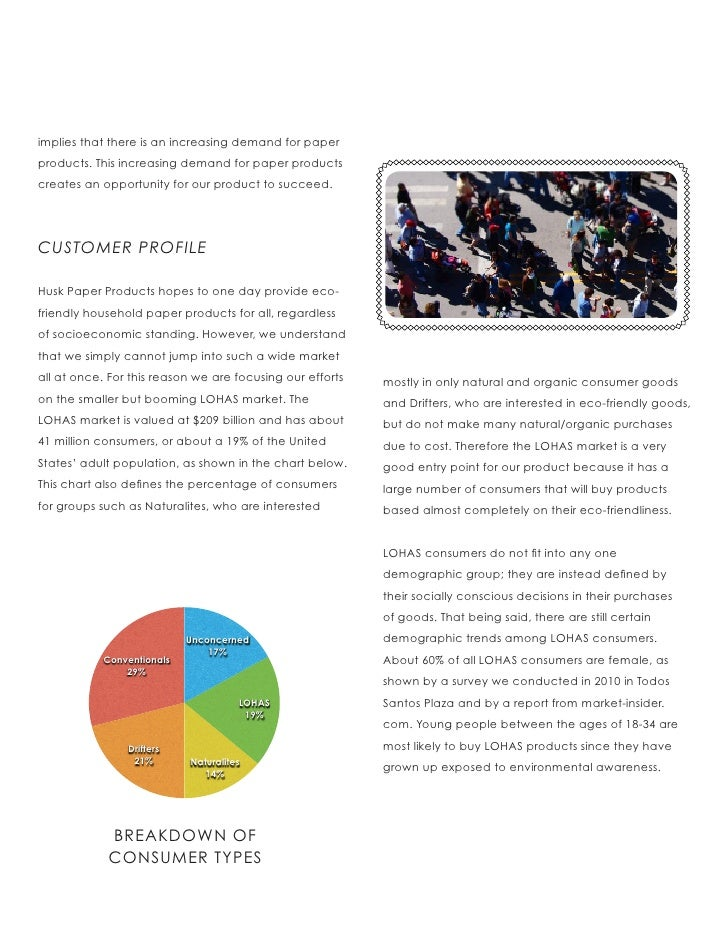 paper products business plan The marketing plan improving your competitive edge a marketing plan is a written strategy for selling the products/services of a new business.