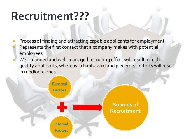 recruitment and selection hrm 1 Apply: recruitment and selection strategy hrm 420 week 2 do you need help with your school visit wwwlindashelpcom to learn about the great services i offer for students like you.