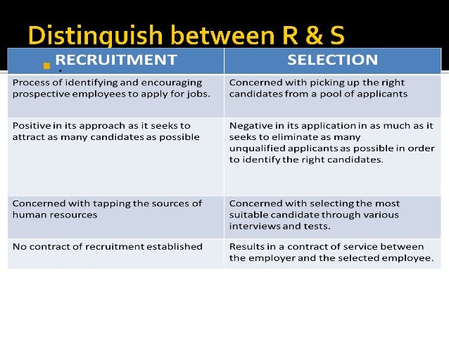 Recruitment and Selection – HRM Essay Sample