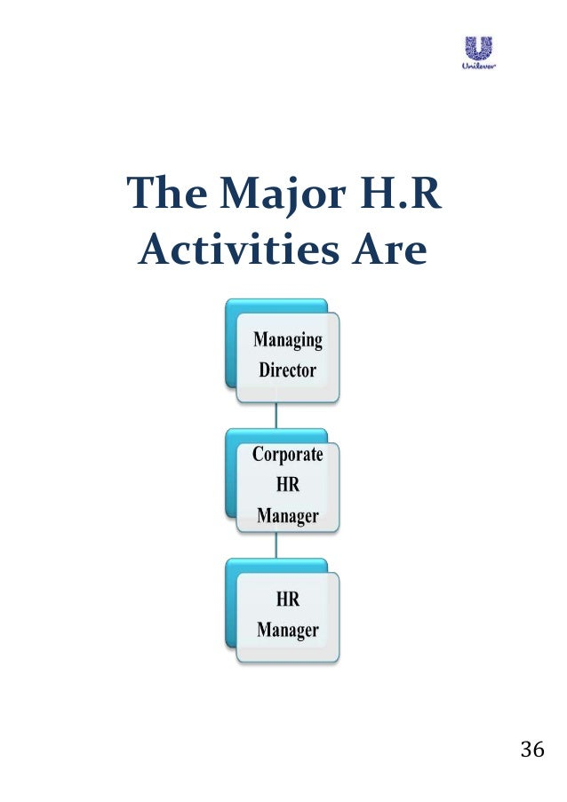 unilever emloyee appraisal Performance management at hindustan unilever limited  unilever limited performance management system  objective evaluation of the employees assessment is.