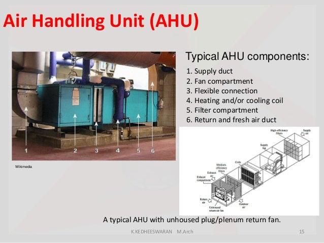 HVAC Building Service In Barch Ciriculam