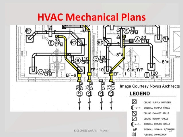h v a c building service in b arch ciriculam pipe diagram symbols mechanical floor plan friv 5 games