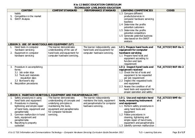 profile of philippine basic education dtrength and weaknesses Following list of competencies, skills or talents is presented in three categories: personal talent skills strengths, and weaknesses of others, and to utilize this information for contributing to the growth and development of others emotional control.