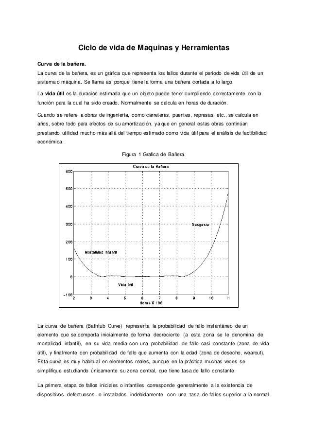 Ciclo de vida de Maquinas y Herramientas Curva de la bañera. La curva de la bañera, es un gráfica que representa los fallo...