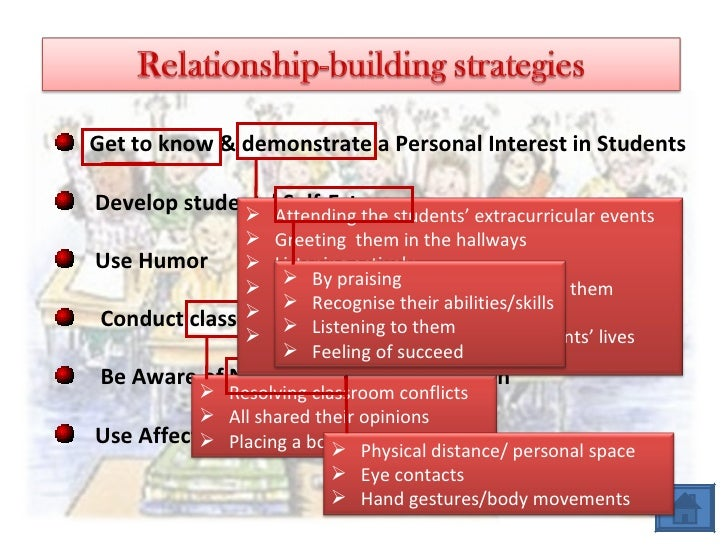 strategies for promoting positive behaviour according Unit 4 - promoting children and young people's  children and young people's positive behaviour:  for promoting positive behaviour according to the.