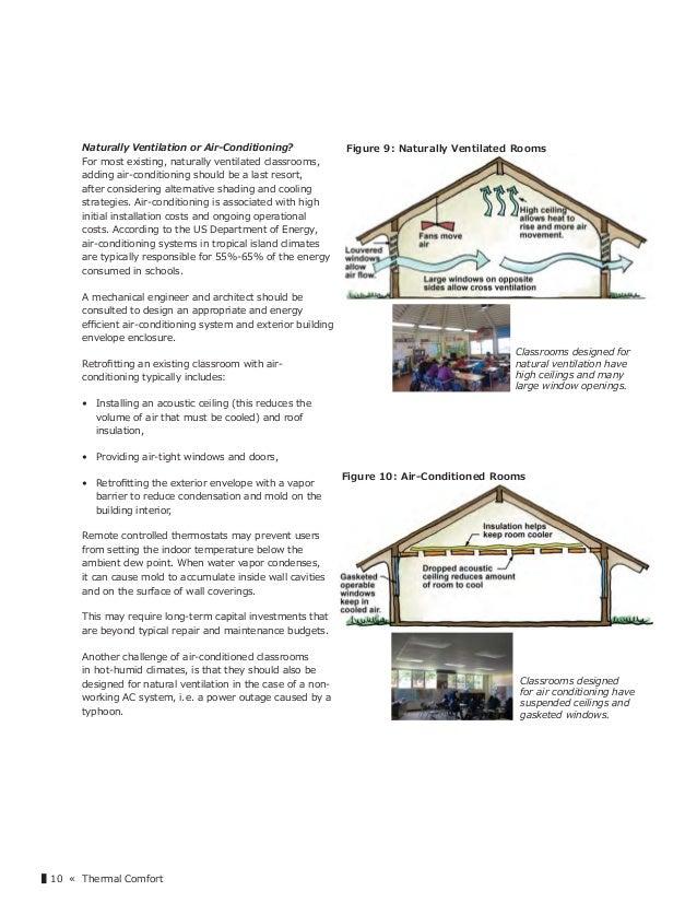 Indoor environmental quality handbook for Indoor environmental quality design