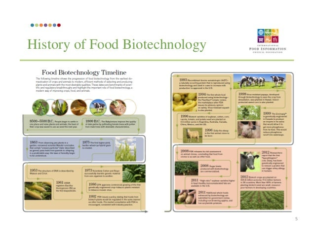 a history of biotechnology Biotechnology history and biography 295 chronology 302 glossary 322 index 333 vii foreword in september 1992, the university of california, san francisco and the.