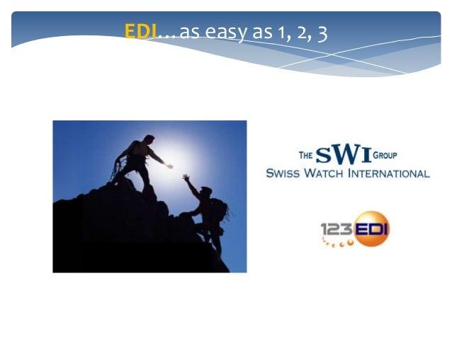 EDI…as easy as 1, 2, 3