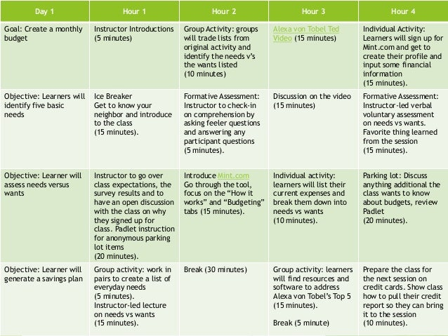 Final instructional plan - Instructional design plan examples ...