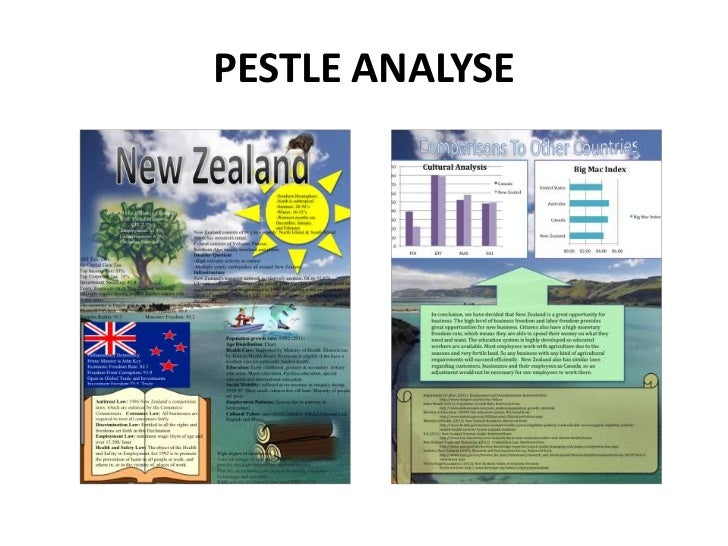 pest analysis on auckland Pest analysis (economy) new zealand is a high income country with a total gdp of $1673 billion in 2012 and a gni per capita of $30,640 in 2011 when it comes to tourism there is a clear.