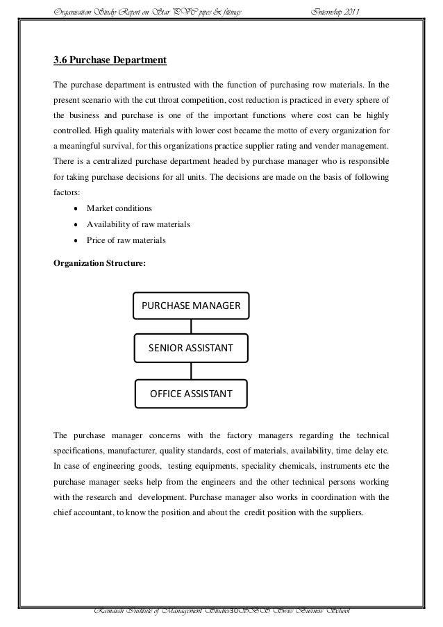 Mba internship report ramaiah institute of management studies29sbs swiss business school 30 fandeluxe Images