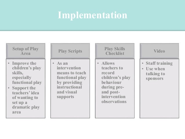 Effectiveness of using Scripts to increase play skills for children w…