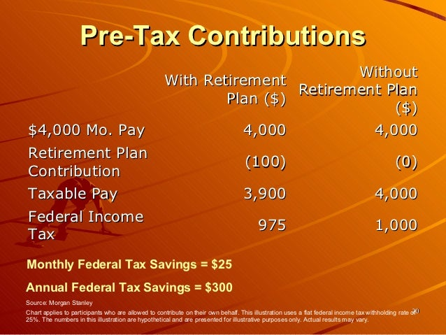 Iras Roth Iras And 401 K Plans 10 29 12