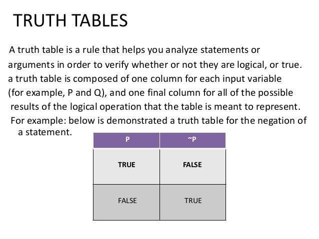 TRUE FALSE FALSE TRUE P ~P; 7. CONSTRUCTION OF TRUTH TABLESu2026