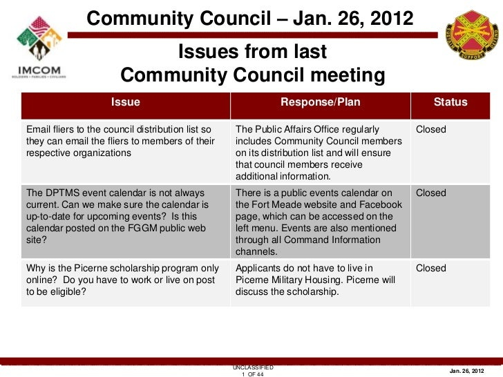 Community Council – Jan. 26, 2012                           Issues from last                       Community Council meeti...