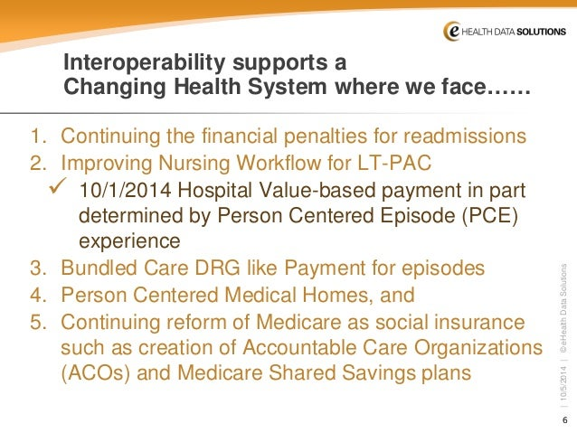 accountable care organizations bundled payments and health reform essay Bundled payment, also known as and a health maintenance organization episode-based payments: charting a course for health care payment reform.