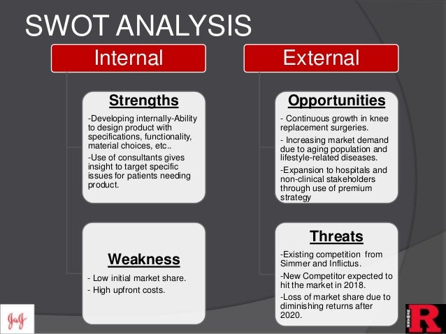 johnson johnson weakness opportunities threat Johnson & johnson - strategy, swot and corporate finance report weaknesses opportunities threats strategy, swot and corporate finance report.