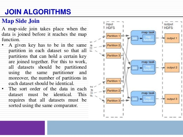 join algorithm Join using facebook join using google or join using email  the running time of comparison-based sorting algorithms is bounded by \(\omega(n \log n)\).