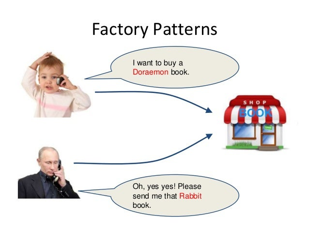 Factory Patterns I want to buy a Doraemon book. Oh, yes yes! Please send me that Rabbit book.