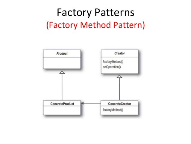 Factory Patterns (Factory Method Pattern)