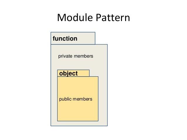 Module Pattern function private members public members object