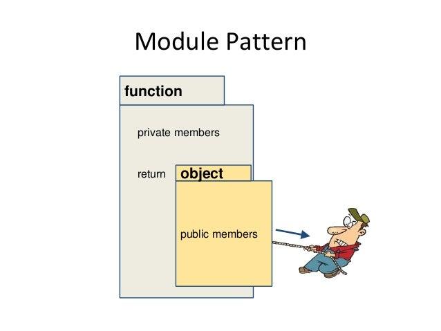 Module Pattern function private members public members objectreturn