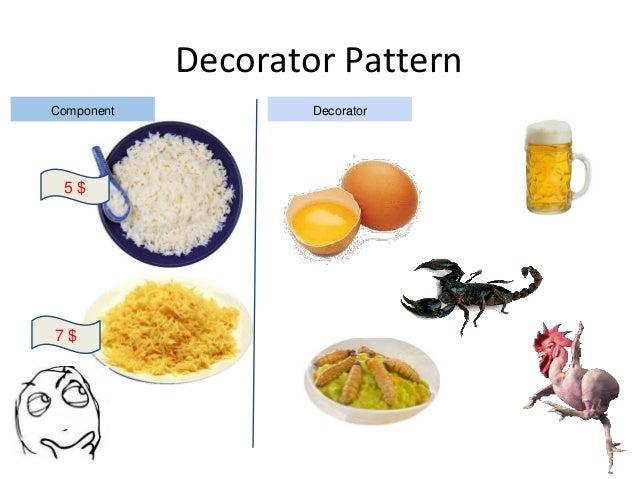Decorator Pattern 5 $ 7 $ DecoratorComponent