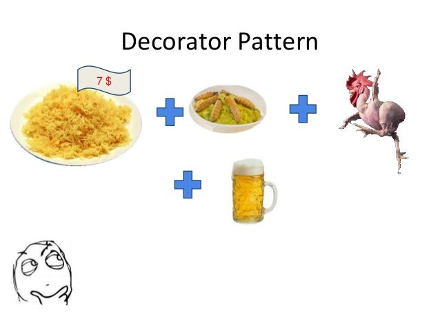 Decorator Pattern 7 $