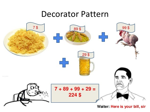 Decorator Pattern 99 $ 29 $ 89 $7 $ Waiter: Here is your bill, sir 7 + 89 + 99 + 29 = 224 $