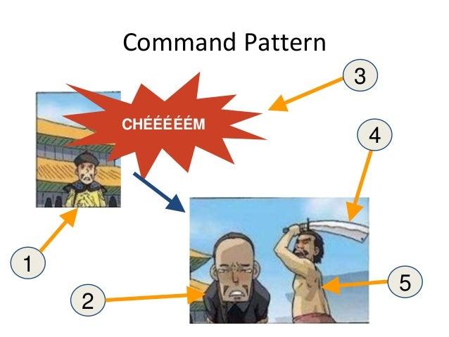 Command Pattern CHÉÉÉÉÉM 4 5 2 1 3