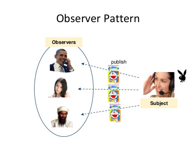 Observer Pattern Observers publish Subject
