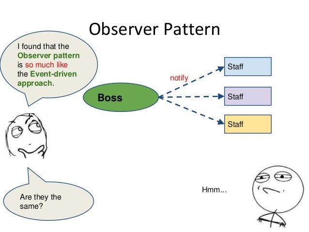 Observer Pattern I found that the Observer pattern is so much like the Event-driven approach. Are they the same? Staff Sta...