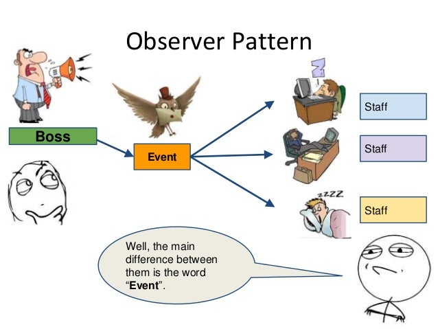 """Observer Pattern Staff Staff Staff Event Boss Well, the main difference between them is the word """"Event""""."""